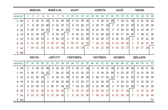 постоянный календарь обычный год