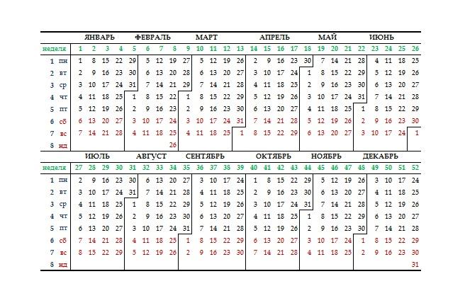 постоянный календарь високосный год