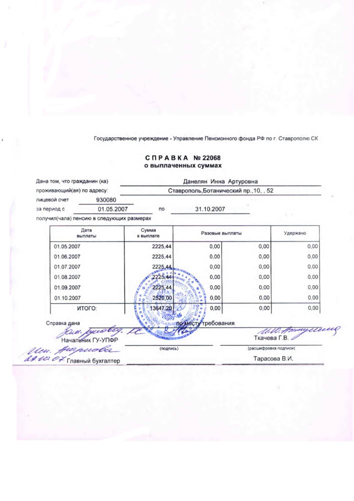 Пенсионный фонд отдел начисления пенсий